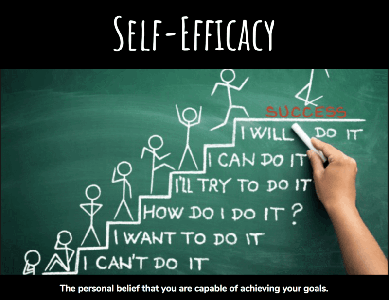increasing student self-efficacy