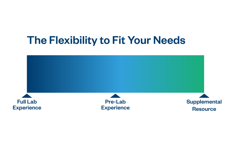 About Us - The Flexiability to Fit Your Needs